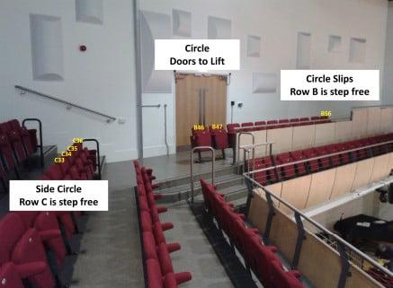 Circle row C and Slips row B are step free